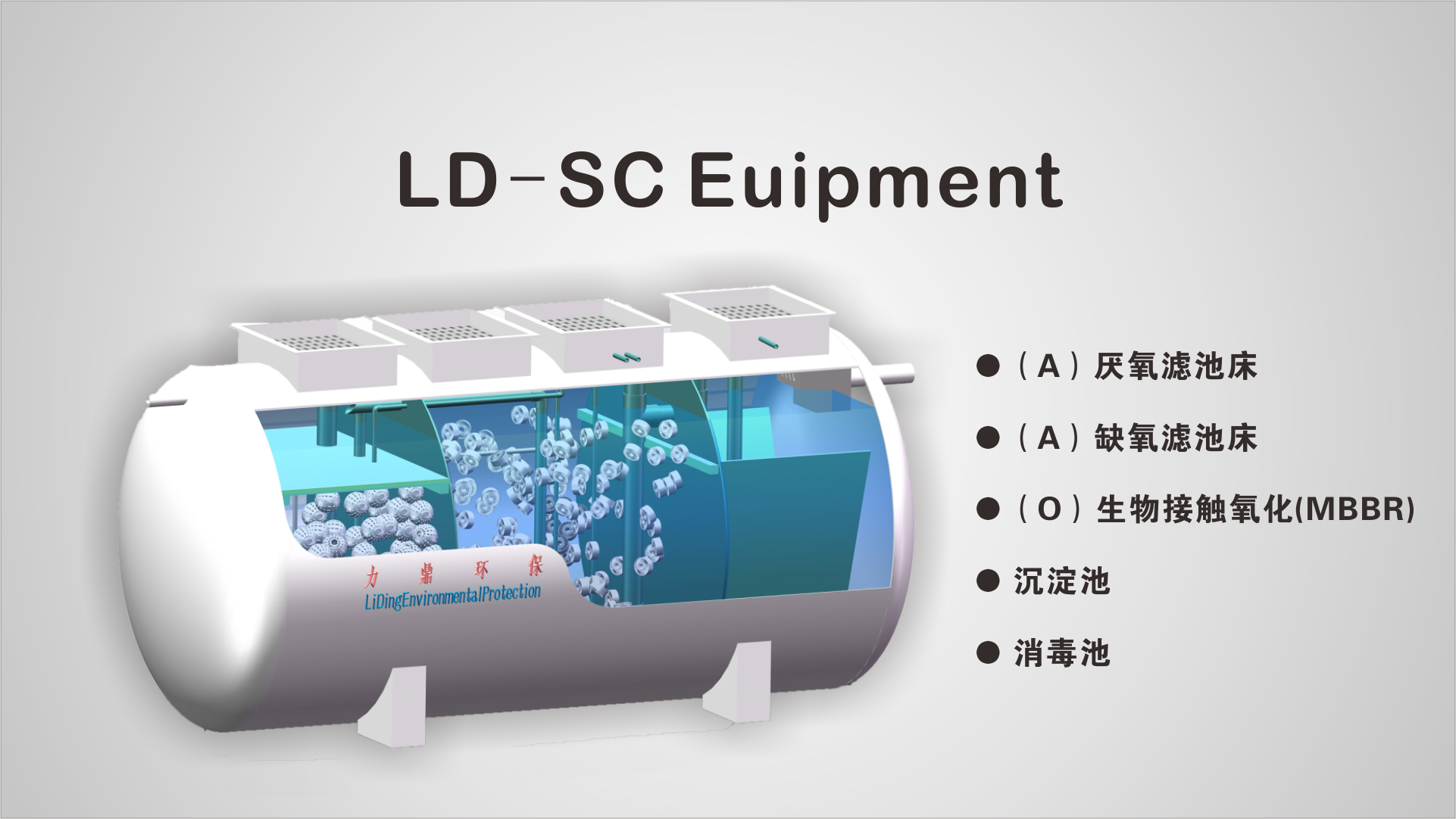 LD-SC污水处理设备